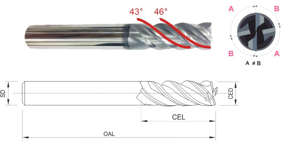 スタンダード刃長 超硬4枚刃 防振エンドミル